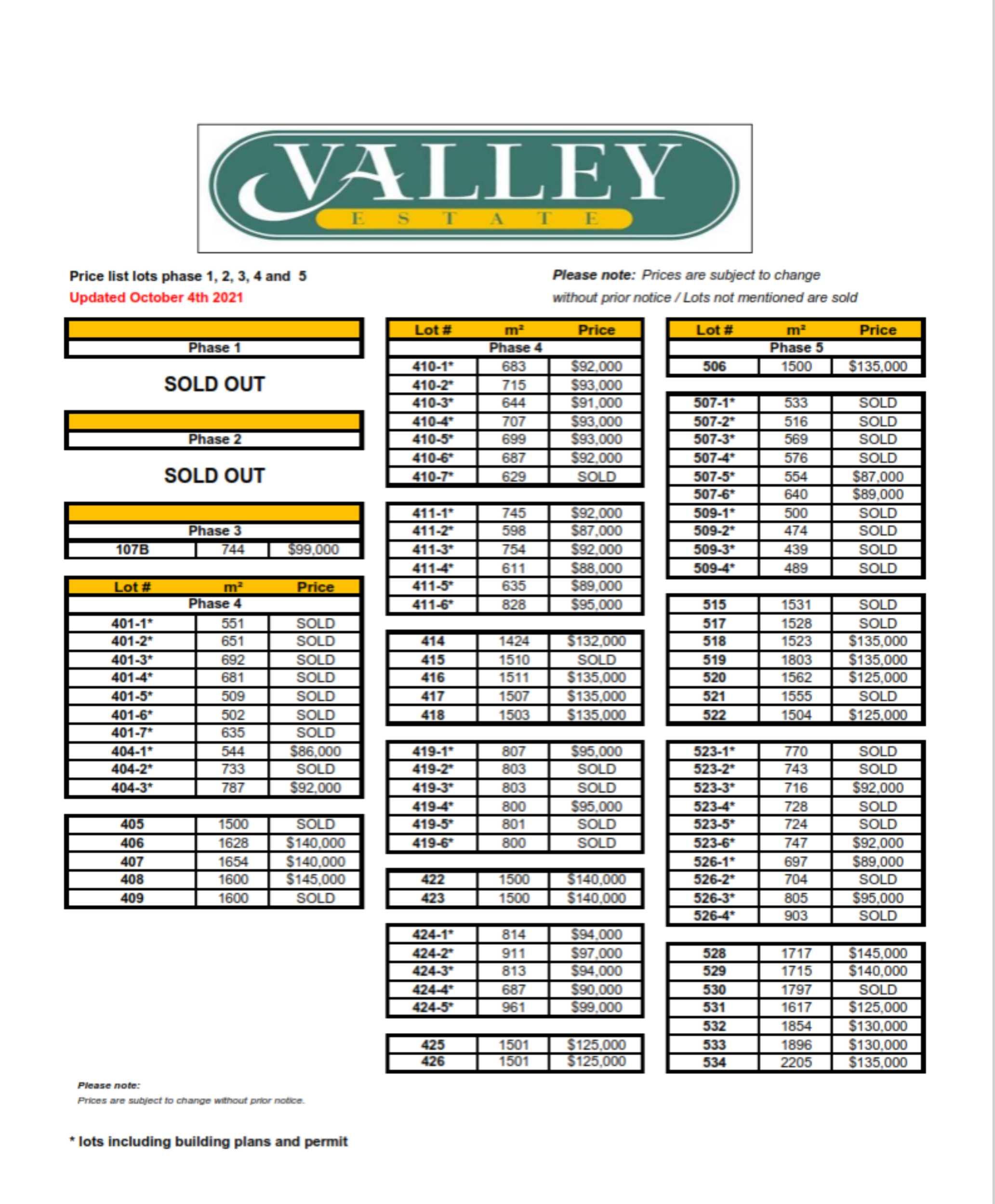 Valley Estate Land For Sale